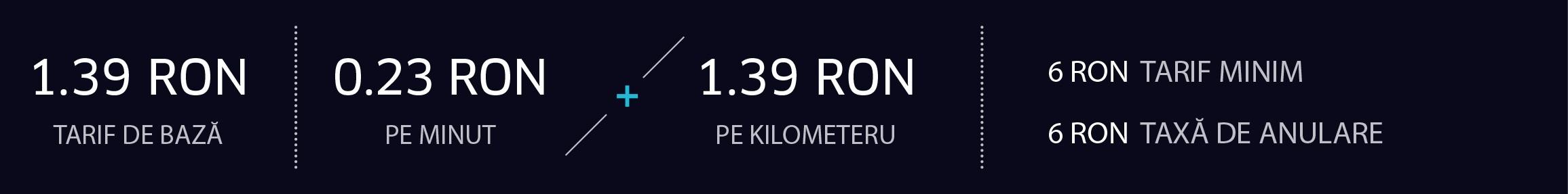 uberx_Romania_RON