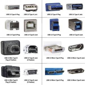 Conectori_USB