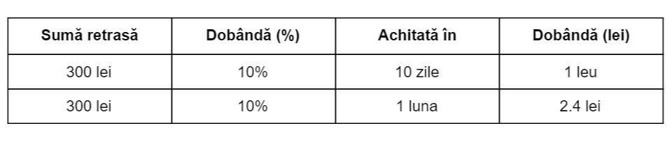 overdraft-tabel-final-1