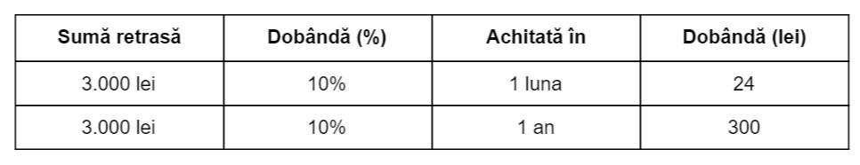 overdraft-tabel-final-2